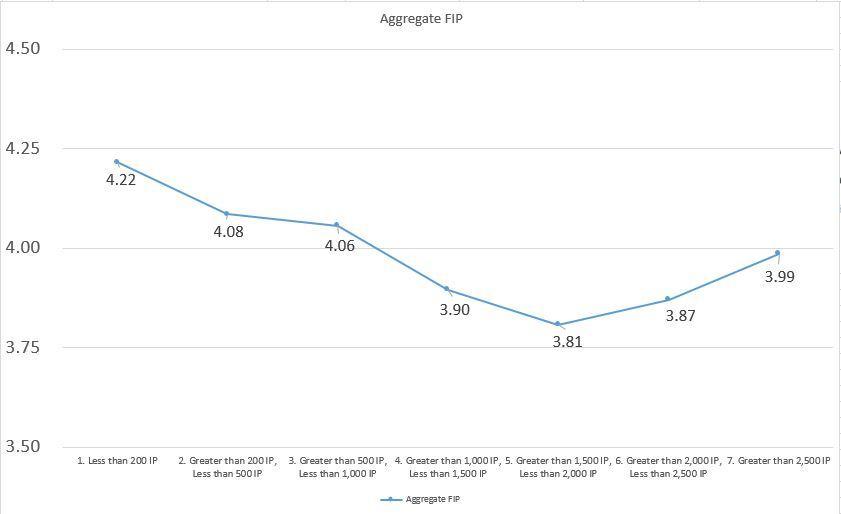 FIPGraph.JPG