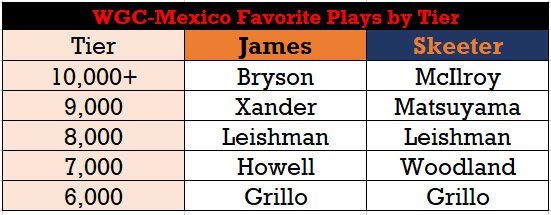 Mexico_Favorites.png