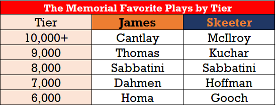 The_Memorial_Favorites.png
