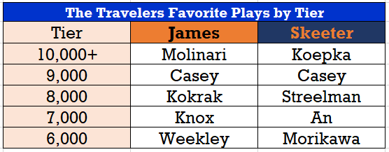 Travelers_Favorites.png