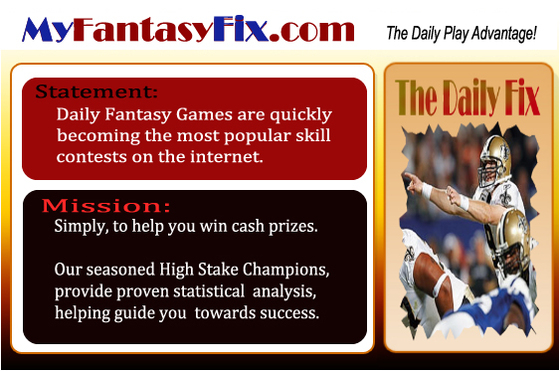 Providing you the insight to win your Weekly Contests!