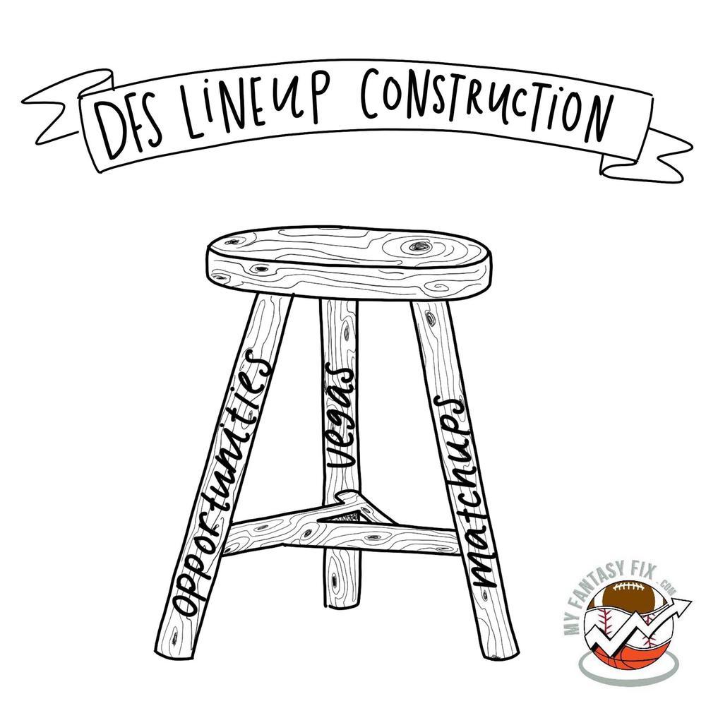 Brilliant Nfl Dfs The Three Legged Stool Of Lineup Construction My Inzonedesignstudio Interior Chair Design Inzonedesignstudiocom